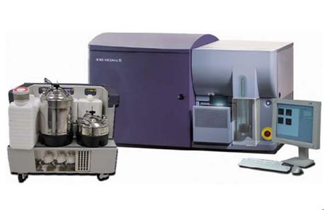 FACSAriaII分选型流式细胞仪